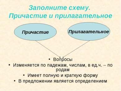 Заполните схему. Причастие и прилагательное Вопросы Изменяется по падежам, чи...