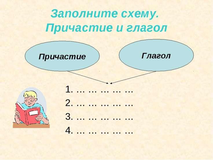 Заполните схему. Причастие и глагол 1. … … … … … 2. … … … … … 3. … … … … … 4....