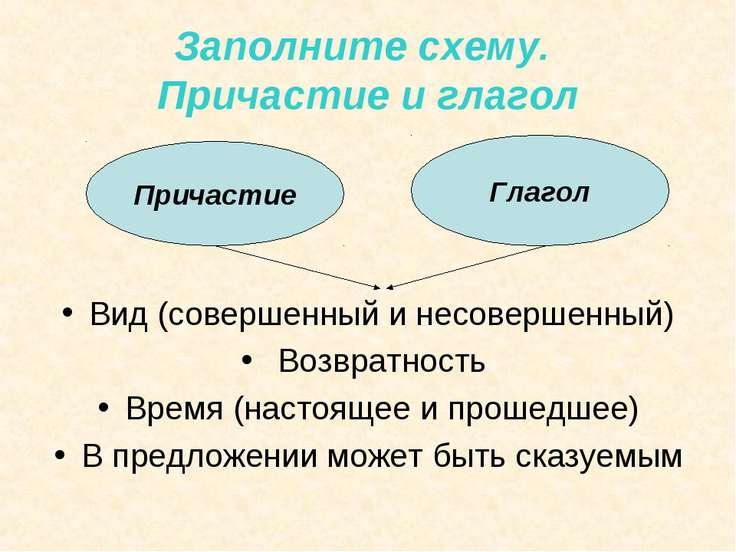 Заполните схему. Причастие и глагол Вид (совершенный и несовершенный) Возврат...