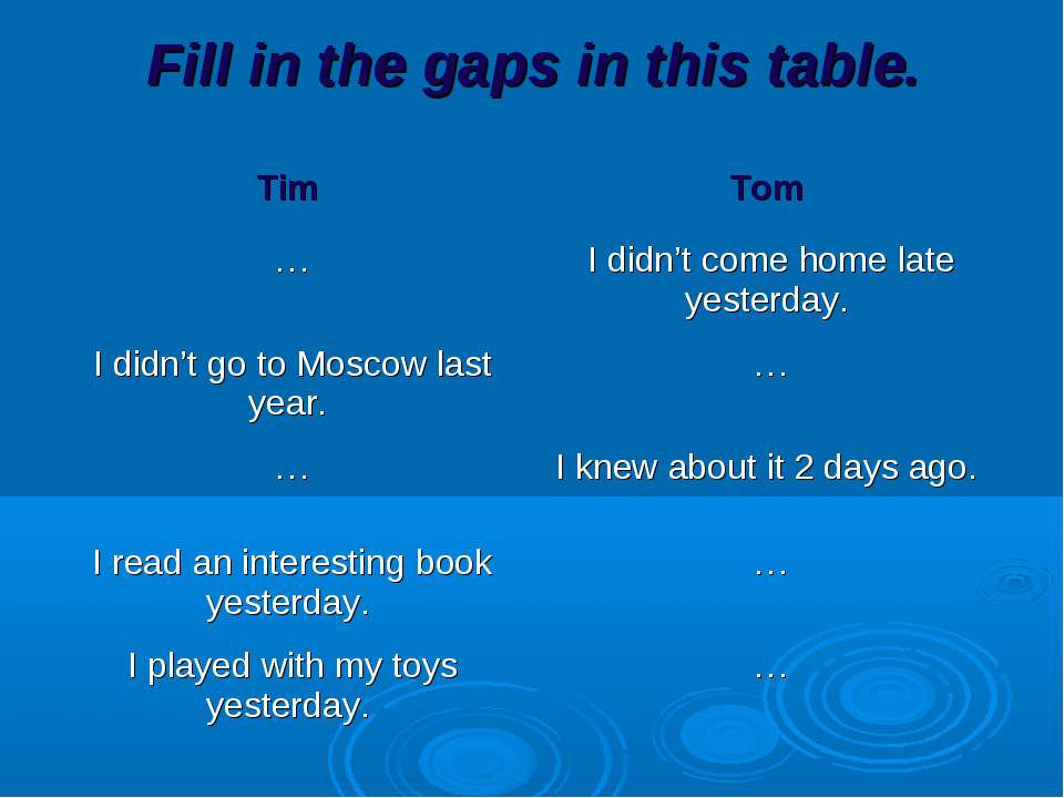 Fill in the gaps in this table. Tim Tom … I didn't come home late yesterday. ...