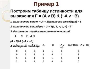 Пример 1 Построим таблицу истинности для выражения F = (A v B) & (¬A v ¬B) 1....