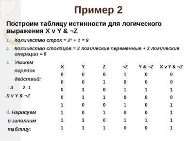 Пример 2 Построим таблицу истинности для логического выражения X v Y & ¬Z Кол...