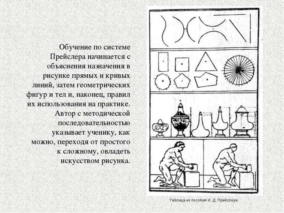 Обучение по системе Прейслера начинается с объяснения назначения в рисунке пр...