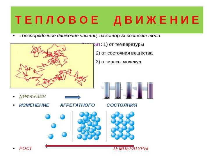 Т Е П Л О В О Е Д В И Ж Е Н И Е - беспорядочное движение частиц, из которых с...