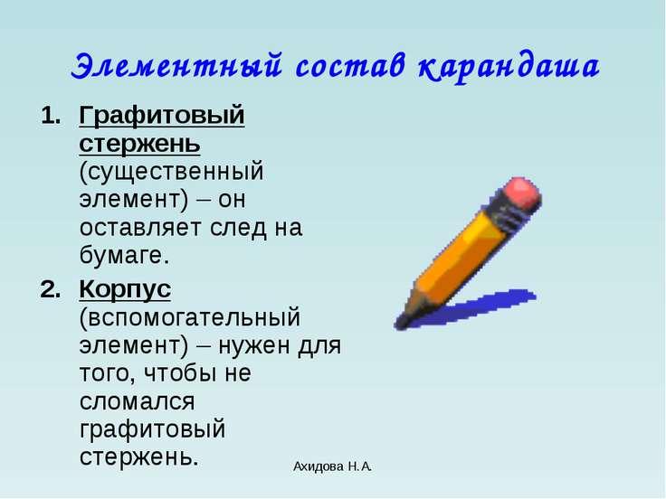Ахидова Н.А. Элементный состав карандаша Графитовый стержень (существенный эл...