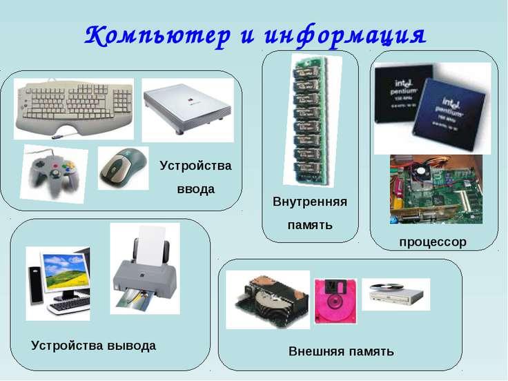 Ахидова Н.А. Компьютер и информация Устройства ввода Устройства вывода Внешня...