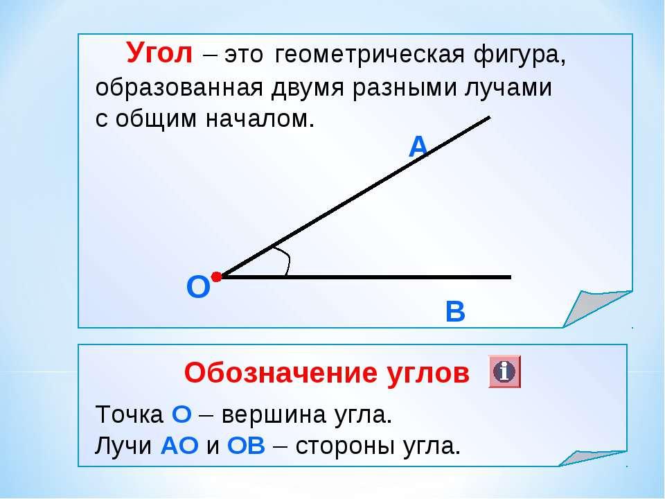 Угол – это геометрическая фигура, образованная двумя разными лучами с общим н...