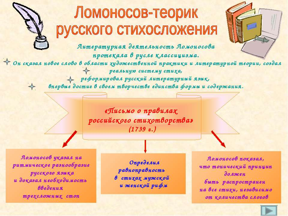 Ломоносов показал, что тонический принцип должен быть распространен на все ст...