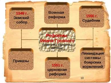 Реформы Ивана Грозного (реформы середины XVI века) 1549 г. Земский собор Прик...