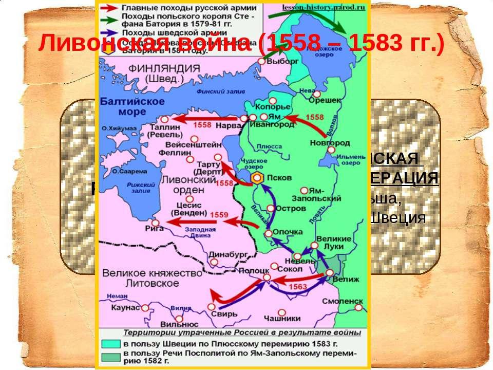 Ливонская война (1558 – 1583 гг.) РОССИЯ ЛИВОНСКАЯ КОНФЕДЕРАЦИЯ Польша, Литва...