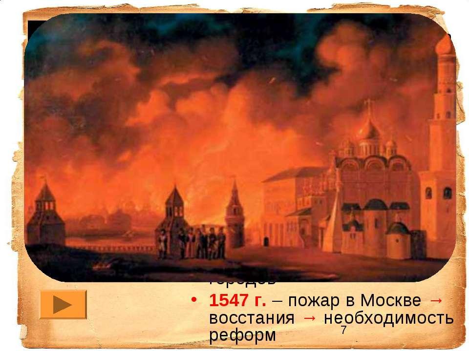 1533 г. – вступление на престол. Правит мать Ивана IV – Елена Глинская (умерл...