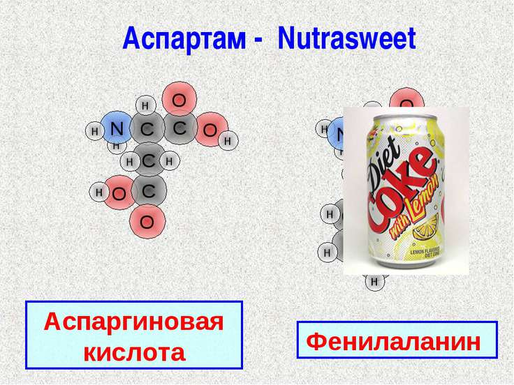 Аспаргиновая кислота O H Фенилаланин H C N O H C H O C O H C H H H Аспартам -...