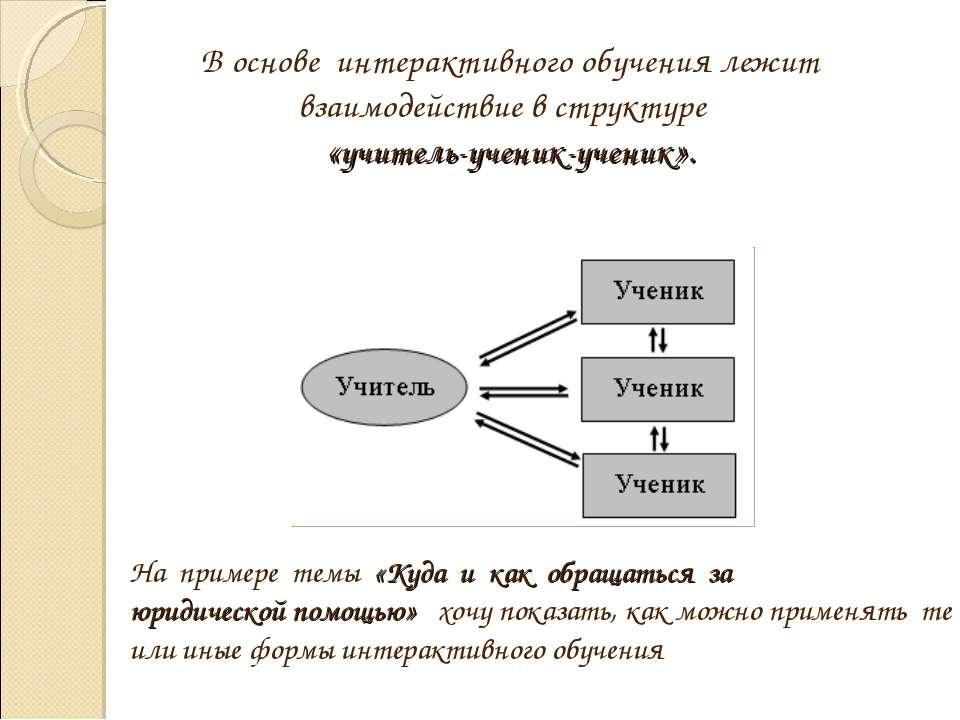 На примере темы «Куда и как обращаться за юридической помощью» хочу показать,...