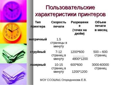 Пользовательские характеристики принтеров МОУ ССОШ№1 Огородникова Е.В.