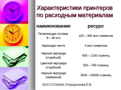 Характеристики принтеров по расходным материалам МОУ ССОШ№1 Огородникова Е.В.