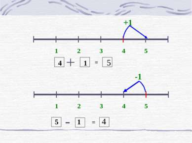 1 2 3 4 5 + = 1 2 3 4 5 - = 4 1 5 1 5 +1 -1 4