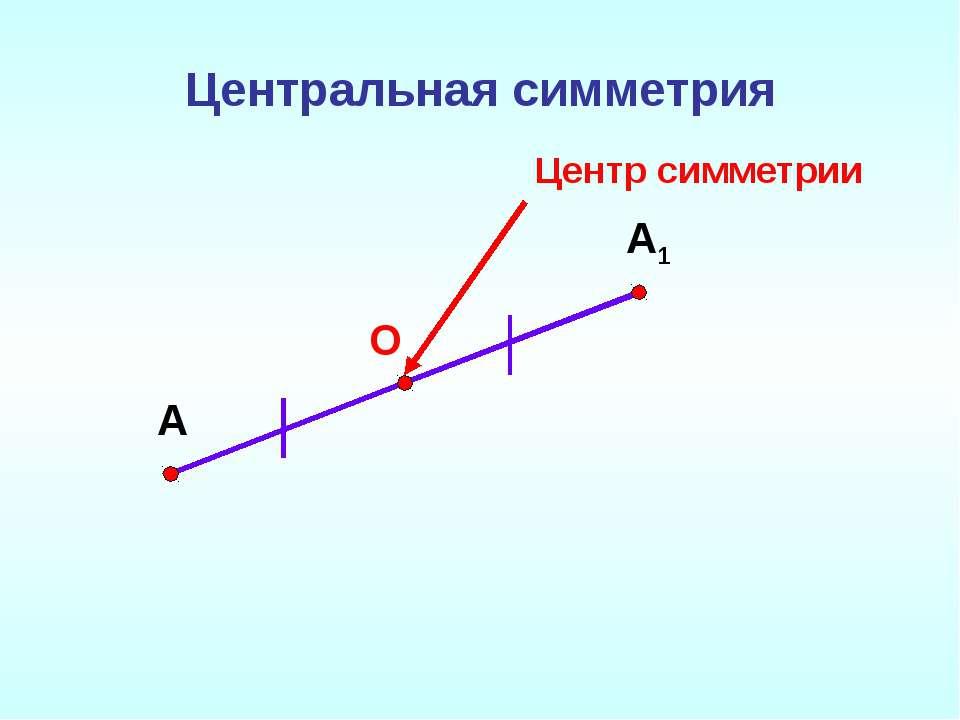 Центральная симметрия А А1 О Центр симметрии