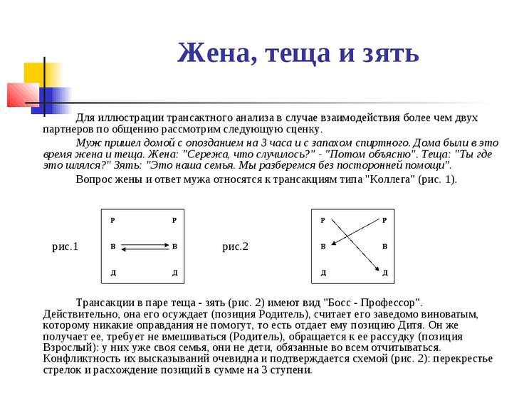 Жена, теща и зять Для иллюстрации трансактного анализа в случае взаимодействи...