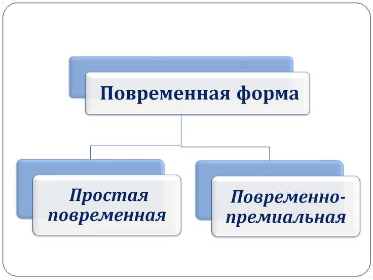 формы и система оплаты труда презентация