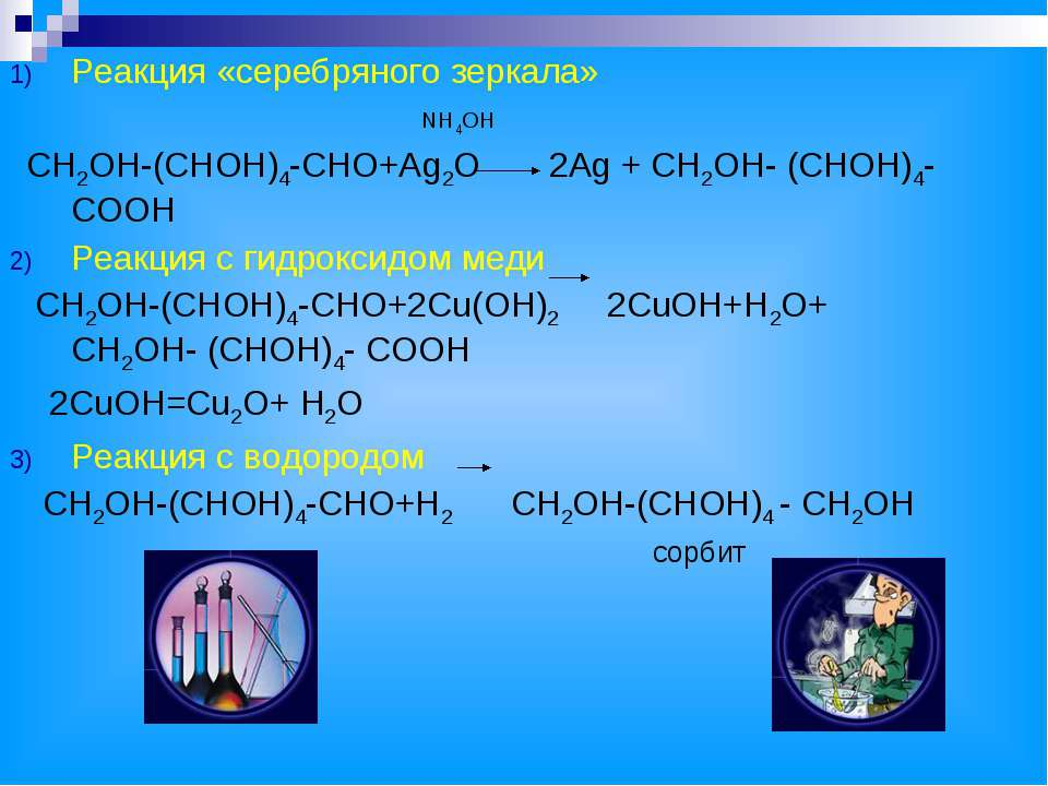 Реакция «серебряного зеркала» NH4OH CH2OH-(CHOH)4-CHO+Ag2O 2Ag + CH2OH- (CHOH...