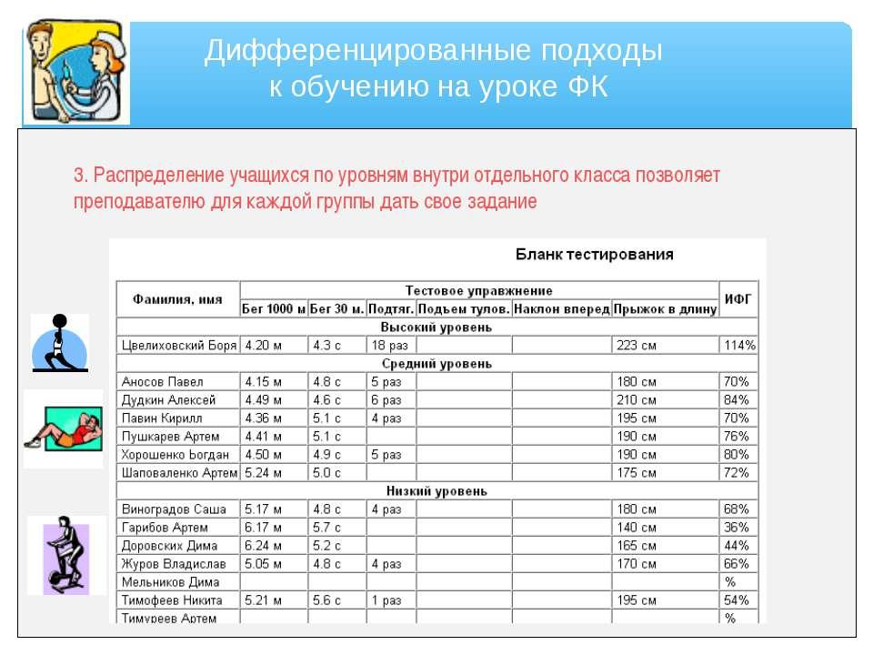 Дифференцированные подходы к обучению на уроке ФК 3. Распределение учащихся п...