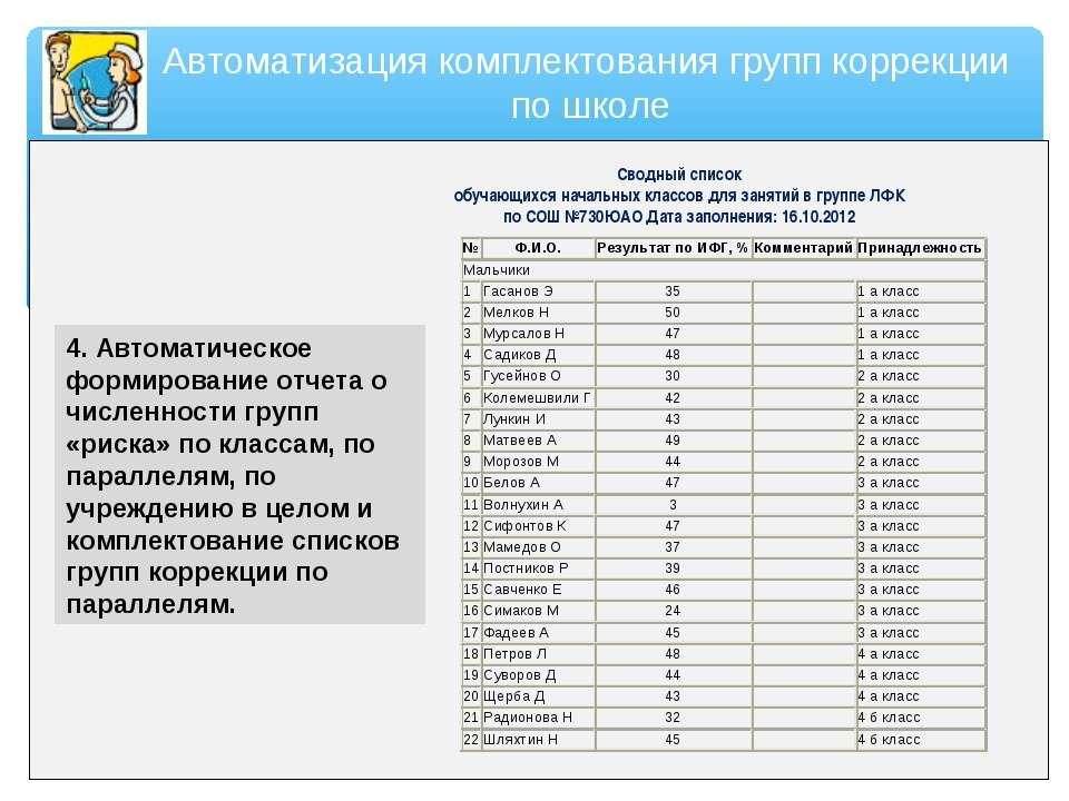 Автоматизация комплектования групп коррекции по школе 4. Автоматическое форми...