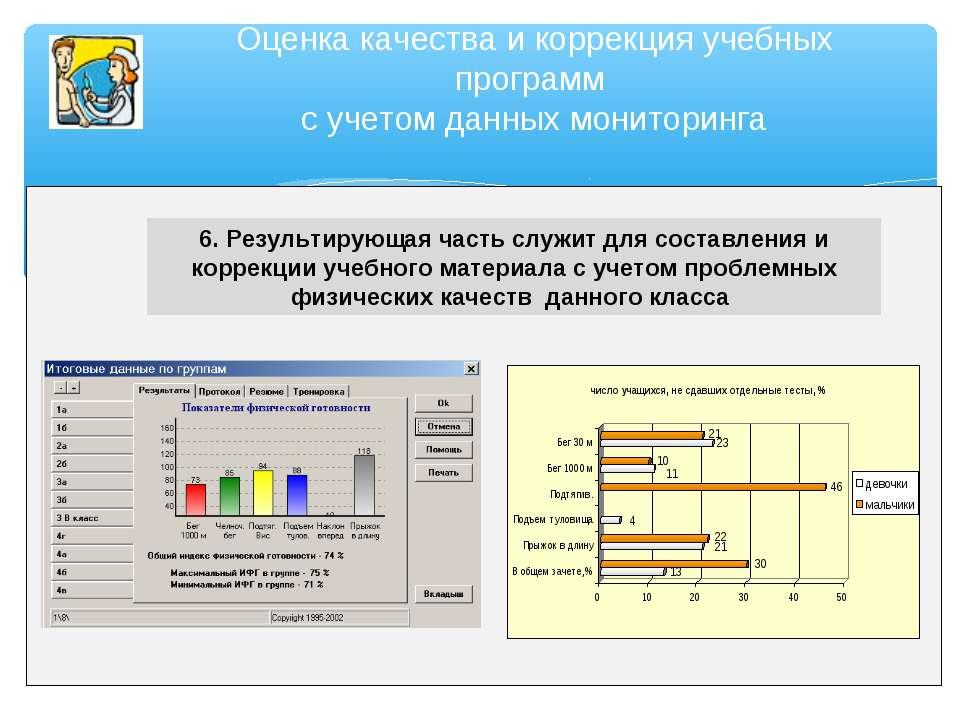 Оценка качества и коррекция учебных программ с учетом данных мониторинга 6. Р...