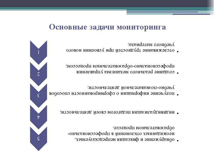 Основные задачи мониторинга