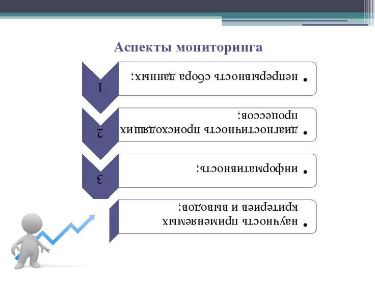 Аспекты мониторинга
