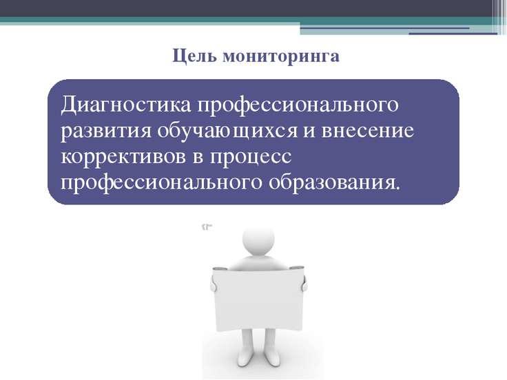 Цель мониторинга