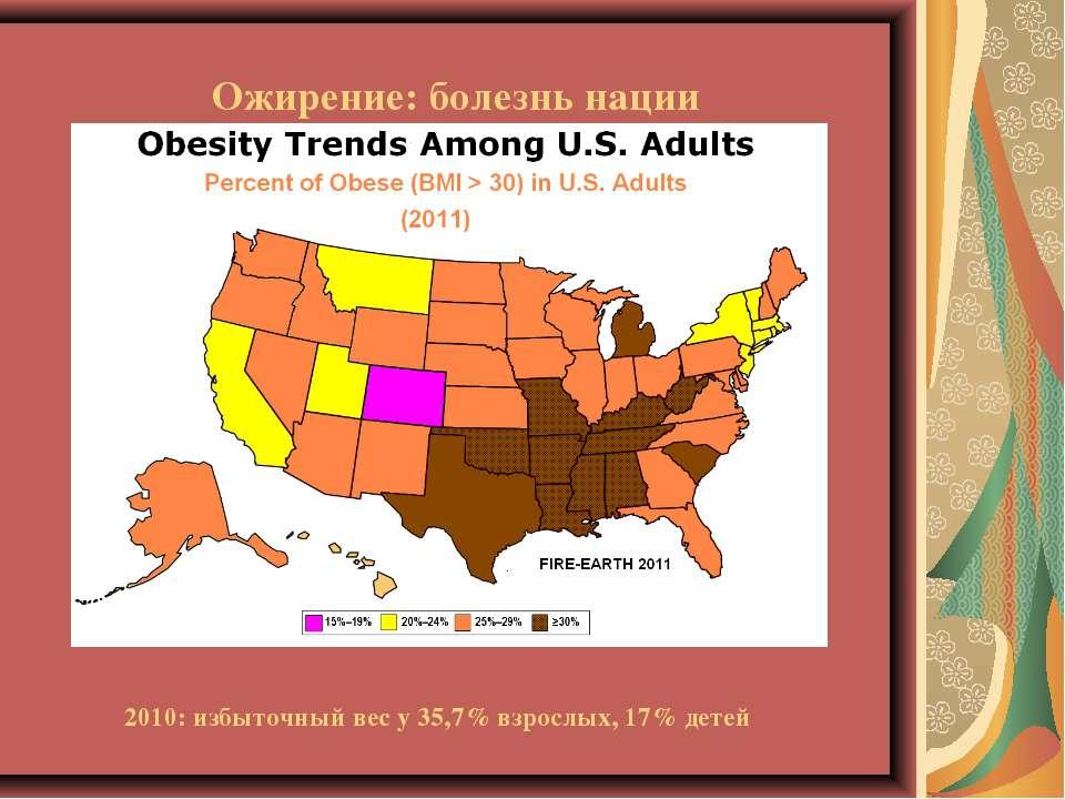 Ожирение: болезнь нации 2010: избыточный вес у 35,7% взрослых, 17% детей
