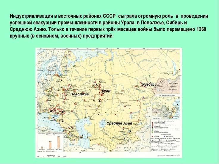 Индустриализация в восточных районах СССР сыграла огромную роль в проведении ...