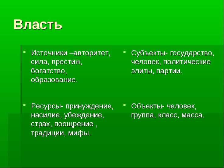 Власть Источники –авторитет, сила, престиж, богатство, образование. Субъекты-...