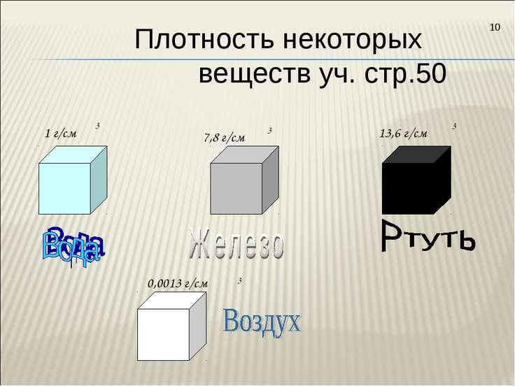 7,8 г/см 13,6 г/см 0,0013 г/см 1 г/см 3 3 3 3 10 Плотность некоторых веществ ...