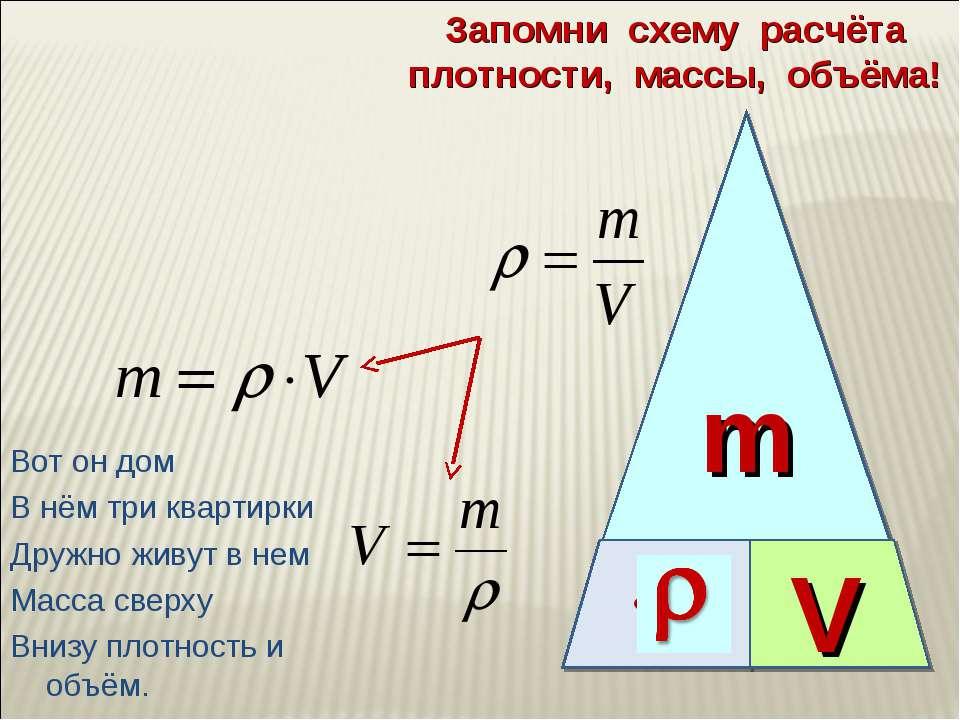 m V Запомни схему расчёта плотности, массы, объёма! Вот он дом В нём три квар...