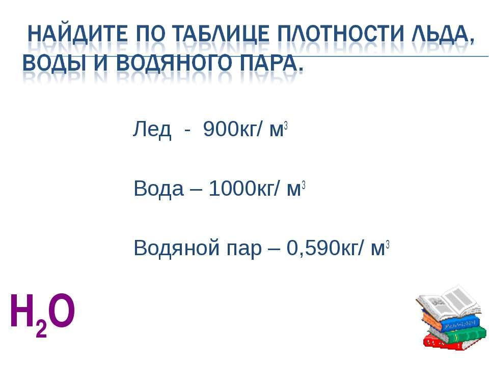 Лед - 900кг/ м3 Вода – 1000кг/ м3 Водяной пар – 0,590кг/ м3 Н2О