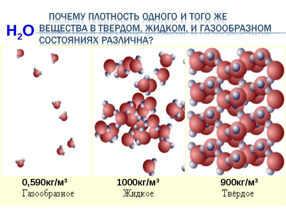 900кг/м3 1000кг/м3 0,590кг/м3 Н2О