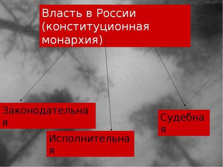 Власть в России (конституционная монархия) Законодательная Исполнительная Суд...