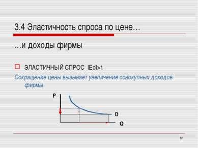* 3.4 Эластичность спроса по цене… …и доходы фирмы ЭЛАСТИЧНЫЙ СПРОС |Ed|>1 Со...