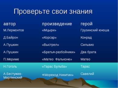 Проверьте свои знания автор произведение герой М.Лермонтов «Мцыри» Грузинский...