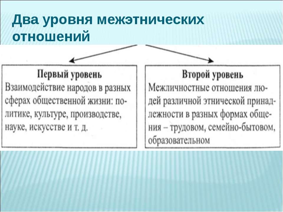 Два уровня межэтнических отношений
