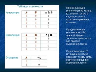 При конъюнкции (логическом И) истина (1) бывает только в случае, если все про...