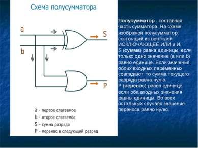 Полусумматор - составная часть сумматора. На схеме изображен полусумматор, со...