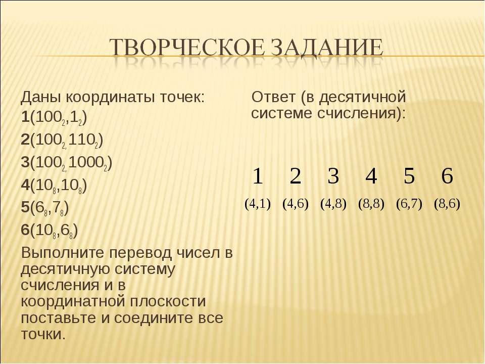 Даны координаты точек: 1(1002,12) 2(1002, 1102) 3(1002, 10002) 4(108,108) 5(6...