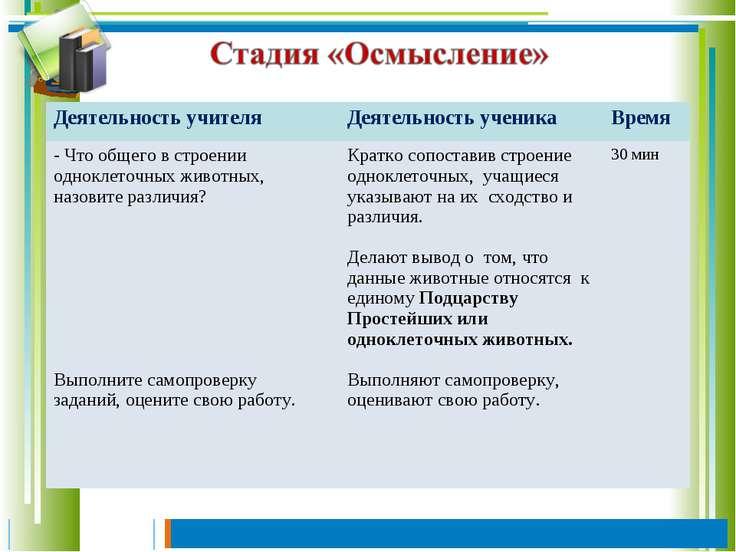 Деятельность учителя Деятельность ученика Время - Что общего в строении однок...