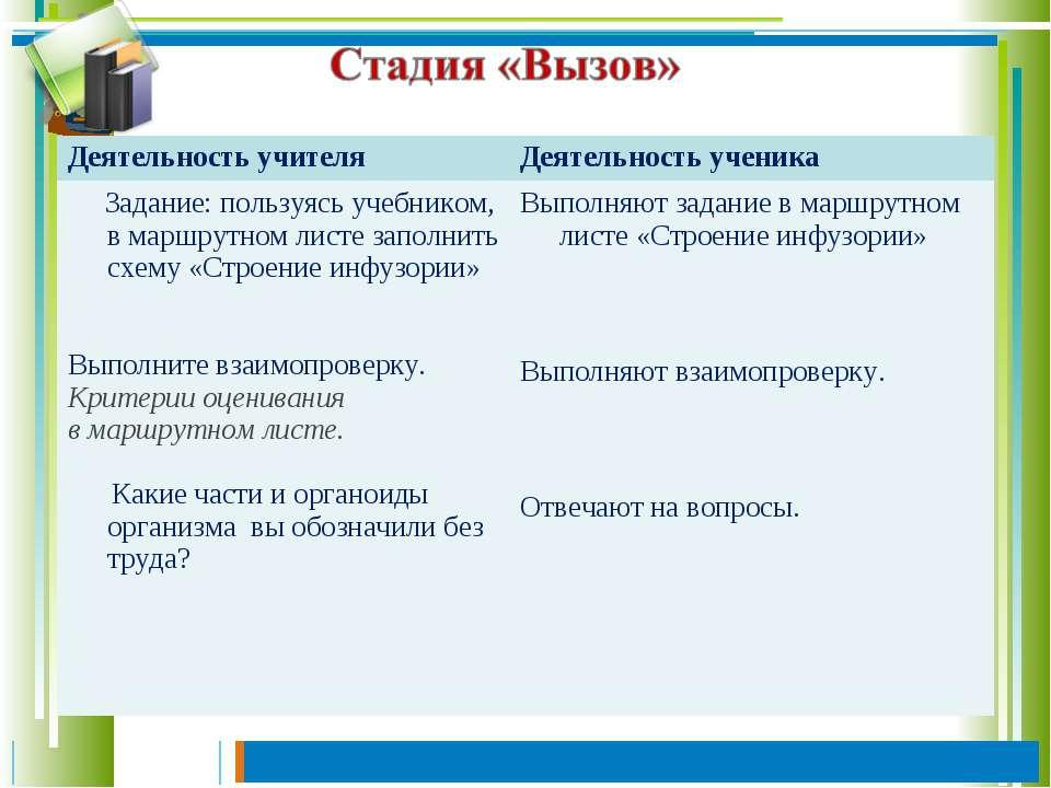 Деятельность учителя Деятельность ученика Задание: пользуясь учебником, в мар...