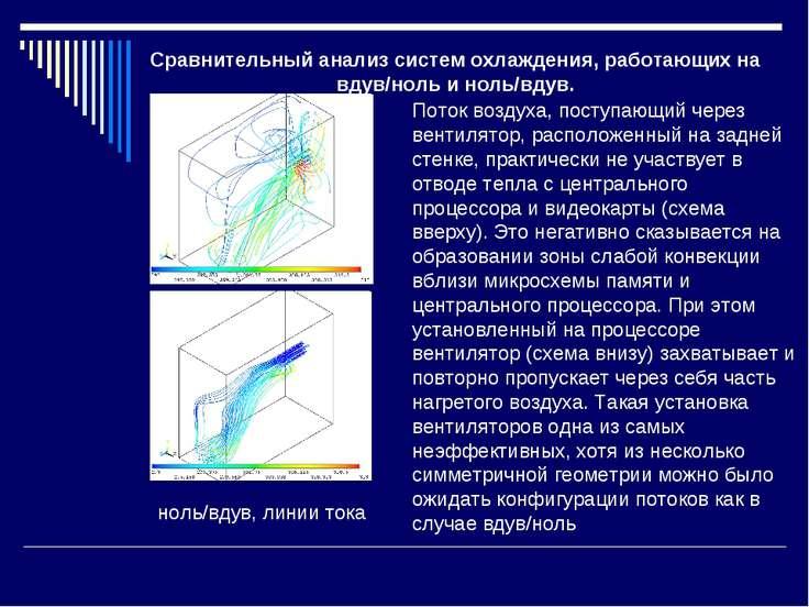 Сравнительный анализ систем охлаждения, работающих на вдув/ноль и ноль/вдув. ...
