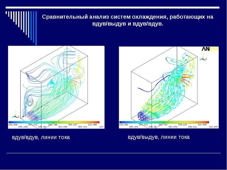 Сравнительный анализ систем охлаждения, работающих на вдув/выдув и вдув/вдув....