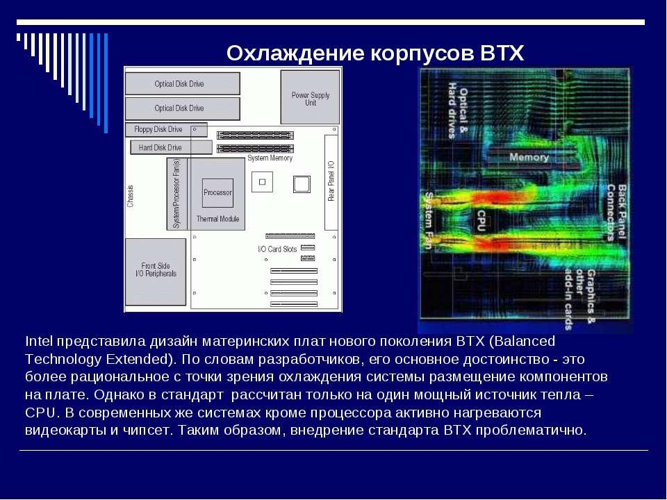 Охлаждение корпусов BTX Intel представила дизайн материнских плат нового поко...