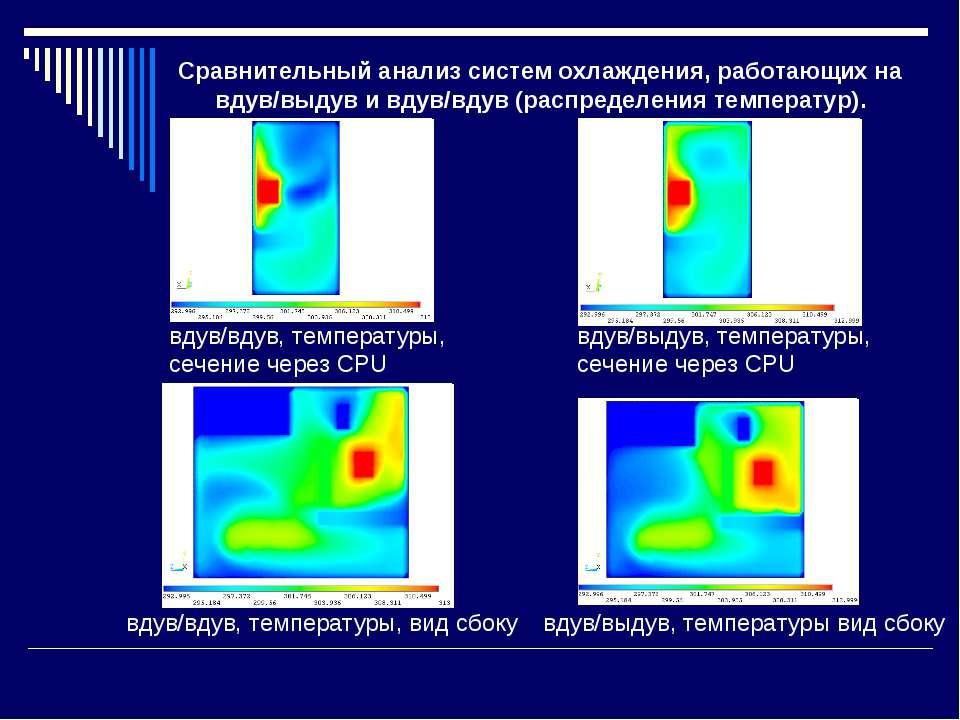Сравнительный анализ систем охлаждения, работающих на вдув/выдув и вдув/вдув ...